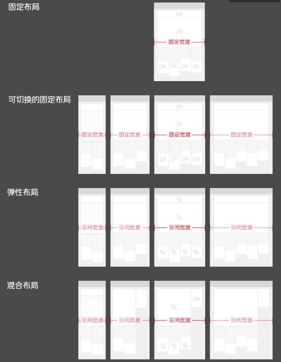 浅析H5响应式网站设计布局