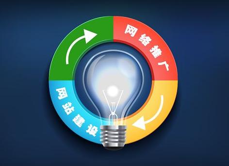 网站推广技巧-网站如何推广才能出效果