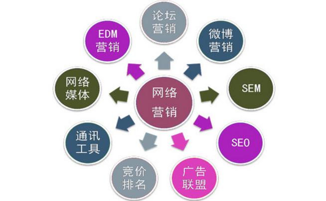 网站优化过程中几点特别需要注意的细节